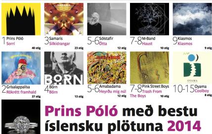 Fréttablaðið picks 'Rökrétt Framhald' as second best album of the year 2014